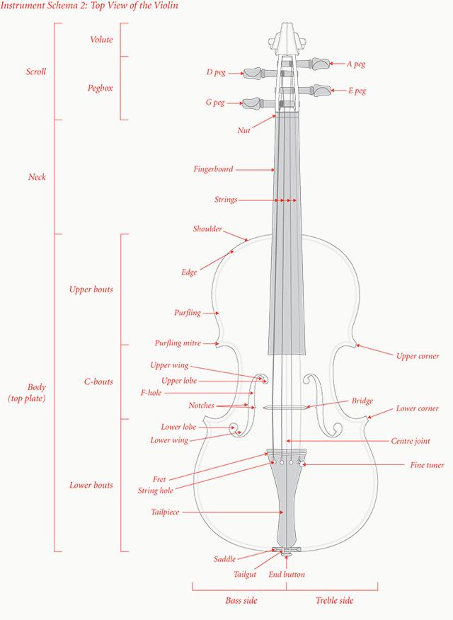 Technical Schemas And Diagrams Ipci Canada